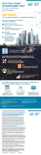 Infographic: SAP HANA* 2 and Intel® Xeon® Processors